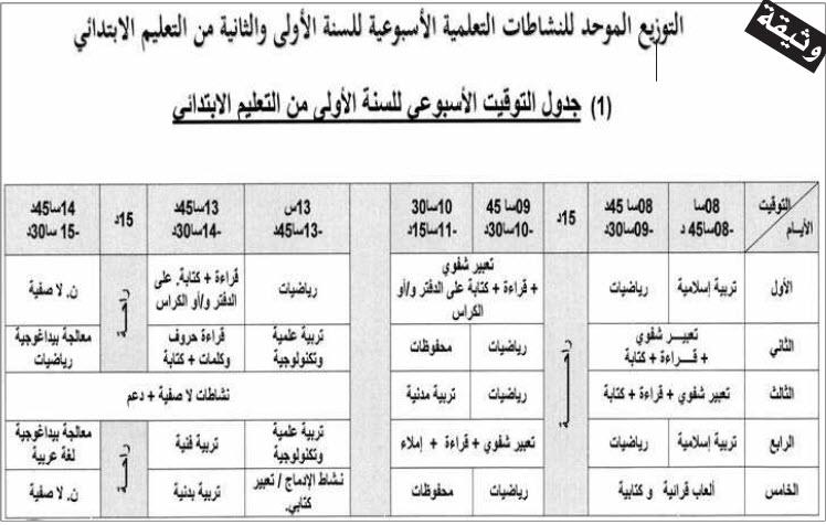 جدول التوقيت الاسبوعي الموحد للسنة الاولى ابتدائي 2013-2014 11-07-10.jpg