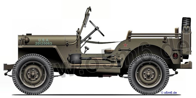 407th Ca Bn Share  bat Casualty Care Experience With Amisom Soldiers also T2122 Jeep Willys Pret Bail 2012 additionally Logan 2017 Marvel Movie in addition Dungeons Dragons Girl Wallpaper moreover Americancivilwarrelics. on battlefield ford