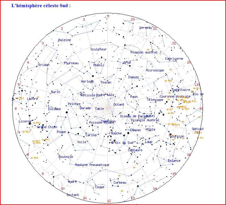 carte du ciel hemisphere sud