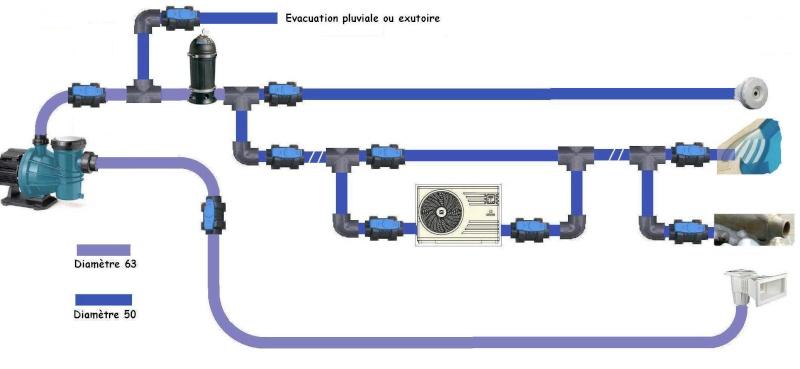 Installation bypass - Montage d une piscine waterair ...