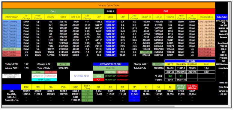 Nifty trading strategy learning section